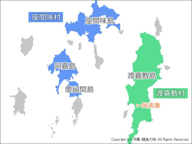 座間味村の島と渡嘉敷村の島の位置関係