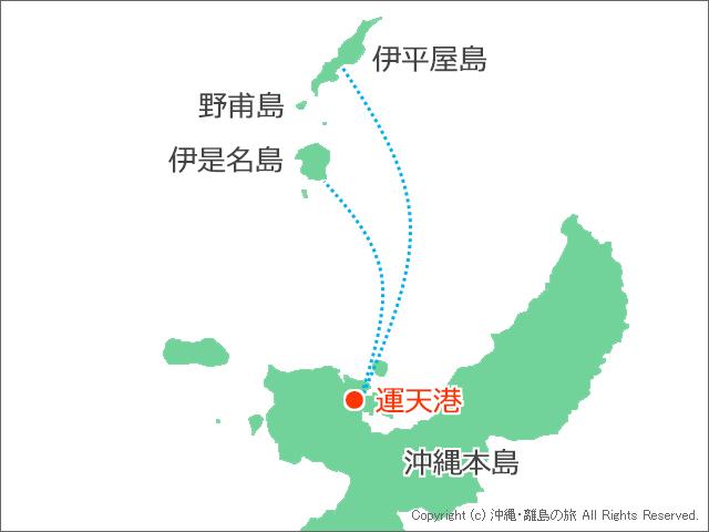 運天港と伊是名島、野甫島、伊平屋島の位置関係